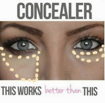 """Be Creative Be You: Beauty Tips - Concealer """"Where to put it?"""""""