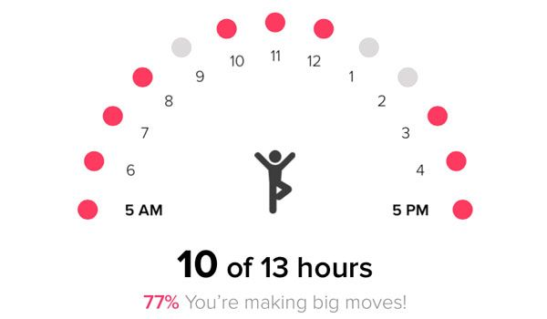 What you need to know about Fitbit's latest feature  Forget Fitbit 10000 steps focus on hourly movements  #fitbit #10000steps