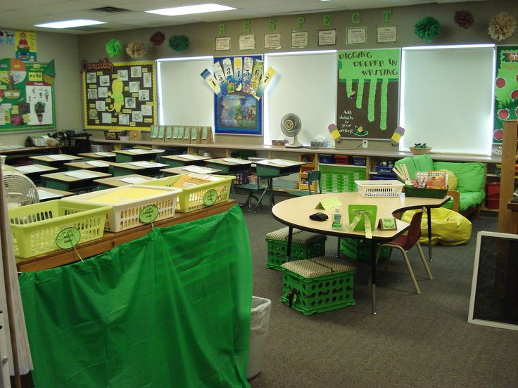 Natural Classroom Design ~ Best images about classroom natural decor on