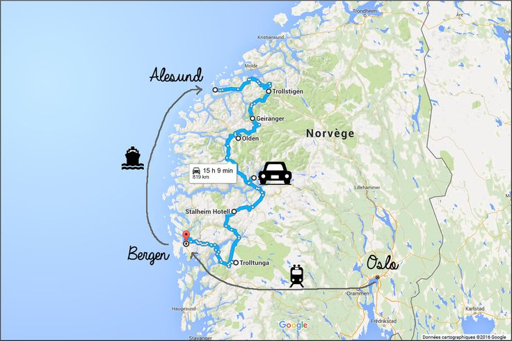 Itinéraire Norvège