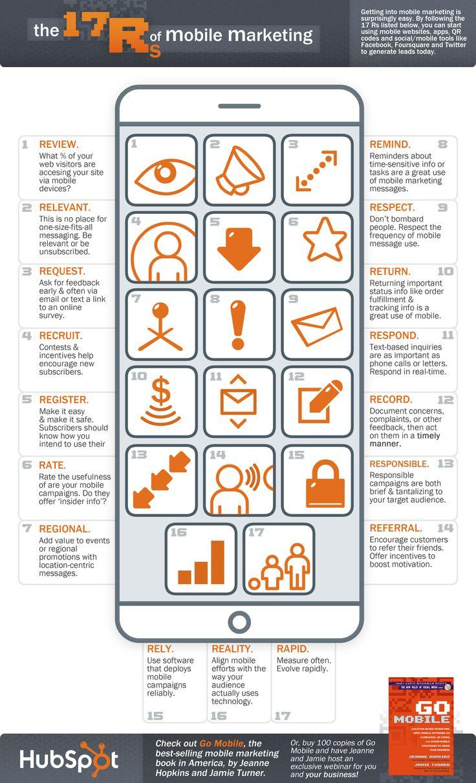 Here's the 17 R's of Savvy Mobile Marketing     Full Image: http://blog.hubspot.com/blog/tabid/6307/bid/31103/The-17-R-s-of-Savvy-Mobile-Marketing-INFOGRAPHIC.aspx
