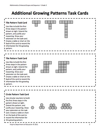 Here's a nice lesson plan and activities on growing patterns. Includes task cards.