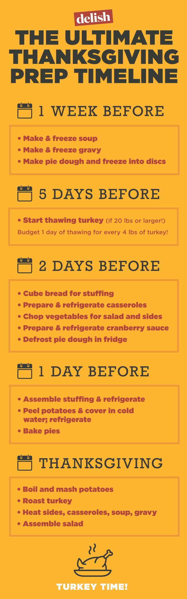 Planning ahead will save you time, energy and keep you from feeling stressed when it's time to celebrate Thanksgiving. Here's when you should start cooking every dish you'll need to make a perfect Thanksgiving dinner.