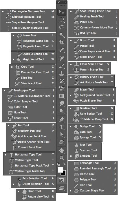 Adobe Photoshop CC / CS6 keyboard cheat sheet :: shortcut