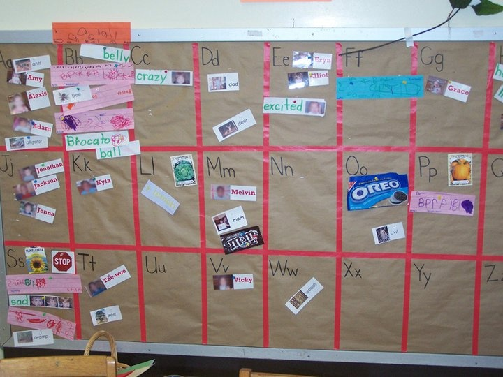 Word Wall Ideas For Preschool : Best images about pre k word walls on