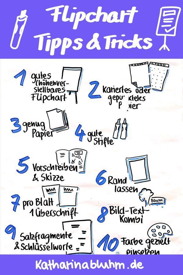 Flipcharts einfach erfolgreich gestalten? Ich zeige dir 10 Tipps und Tricks, wie…,Karin Fuchs