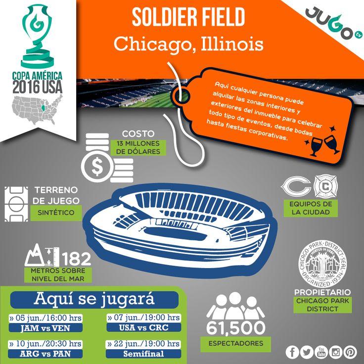 Soldier Field, Chicago #somosJUGOtv