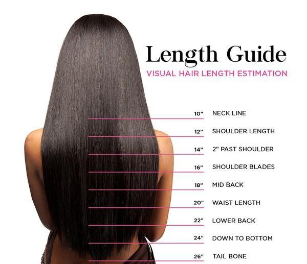 Gdhdhdhhghhhhhhhhyyhd Eydhr4dfffddfddddddddddddhdhhhhdbdbn Hair Length Guide Hair Lengths Hair Extension Lengths