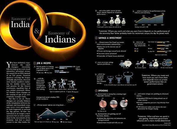 http://abduzeedo.com/cool-infographic-designs