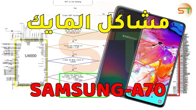 Samsung A 70 اصلاح عطل المايك الديجيتال Samsung Map Map Screenshot