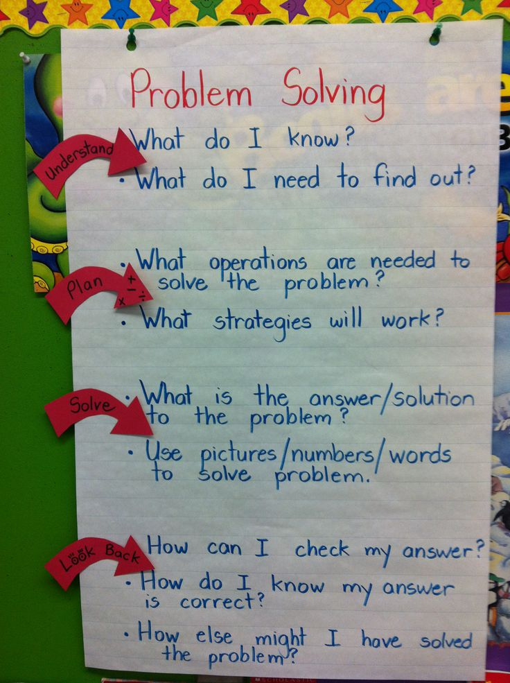 critical thinking anchor chart Hello, i love these creative anchor charts of idiomsi was looking up for anchor chart idea to explain idioms i just loved them all you made i will try to draw your idea on my sheets.