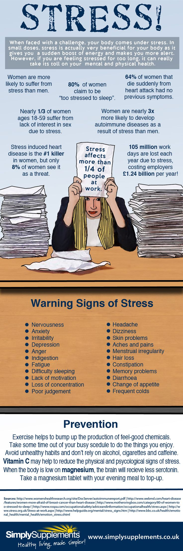 Stress: what are the warning signs and what can you do to reduce and prevent the affects. [infographics]