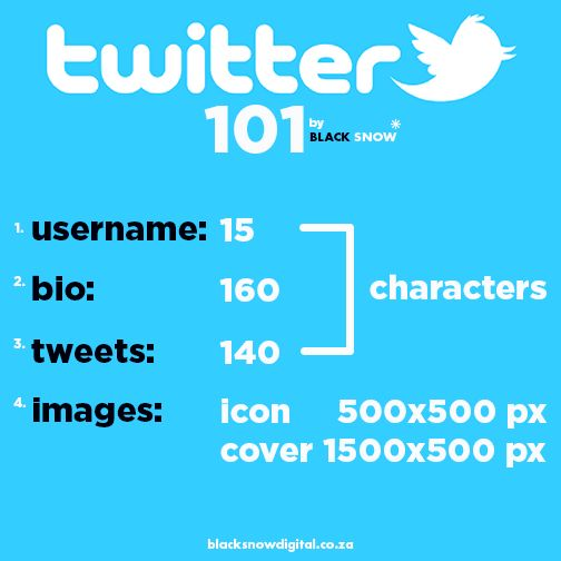 Here is a #Twitter101 #infographic to help everyone understand the very #basics of #Twitter #socialmedia