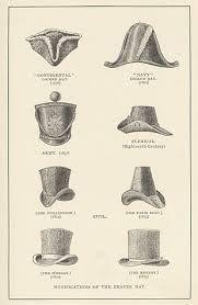 Image result for tipos de cartolas