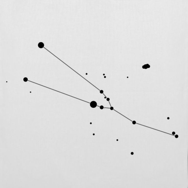 Taurus constellation  chart