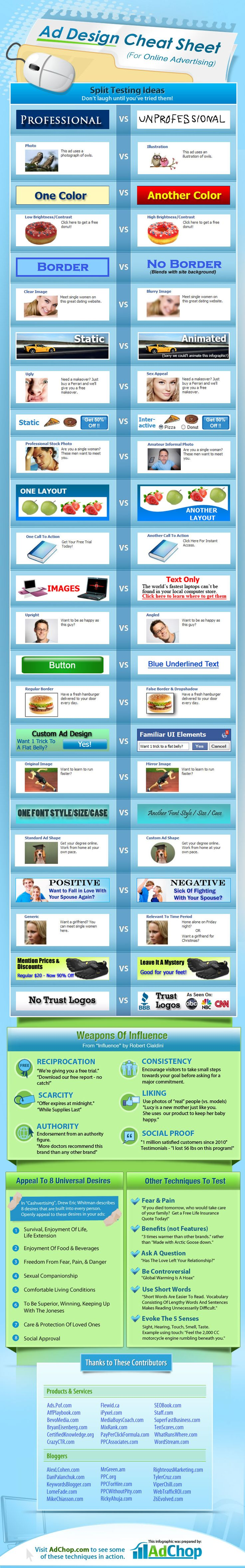 Here's a cheat sheet of split testing ideas and techniques. This #Infographic was a combined effort of many internet #marketing experts who provided concepts and feedback that Ad Chop incorporated. Next time you need an idea to split test, you can refer to this cheat sheet.