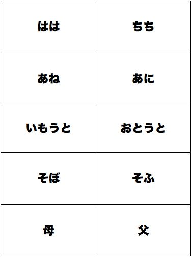 Your own family members in Japanese! #kazoku #Japanese #Japanesefamilies #haha #chichi #hiragana #kanji