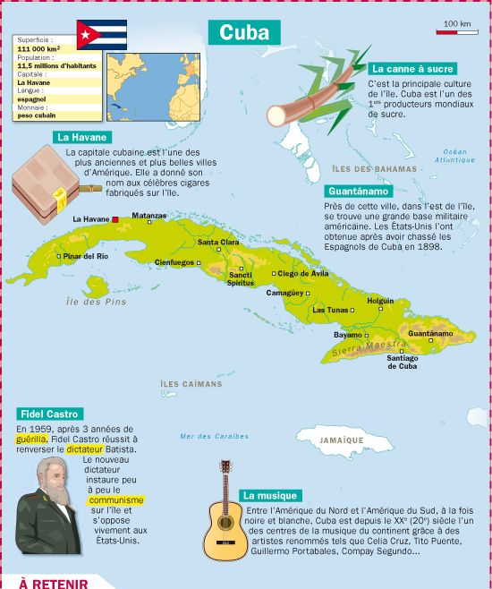 Fiche exposés : Cuba