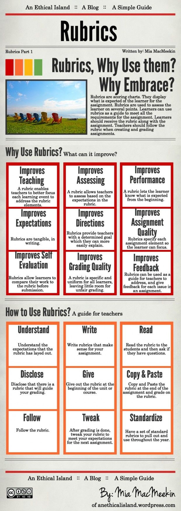 wonderful infographic that outlines some of the  reasons to use rubrics, what they improve and how to use them in your class.