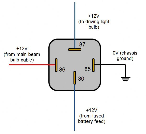 Automotive Relay Guide 12 Volt Planet For Wiring Diagram #