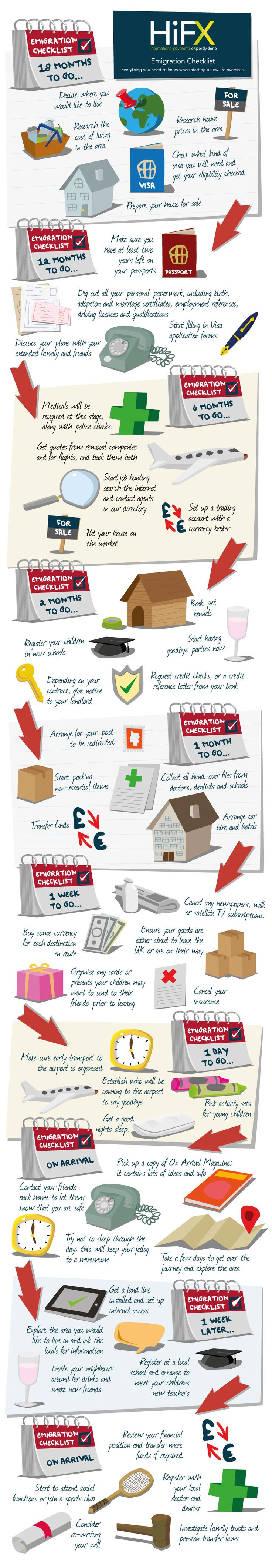 Moving in Switzerland - things you need to do when moving house in Switzerland