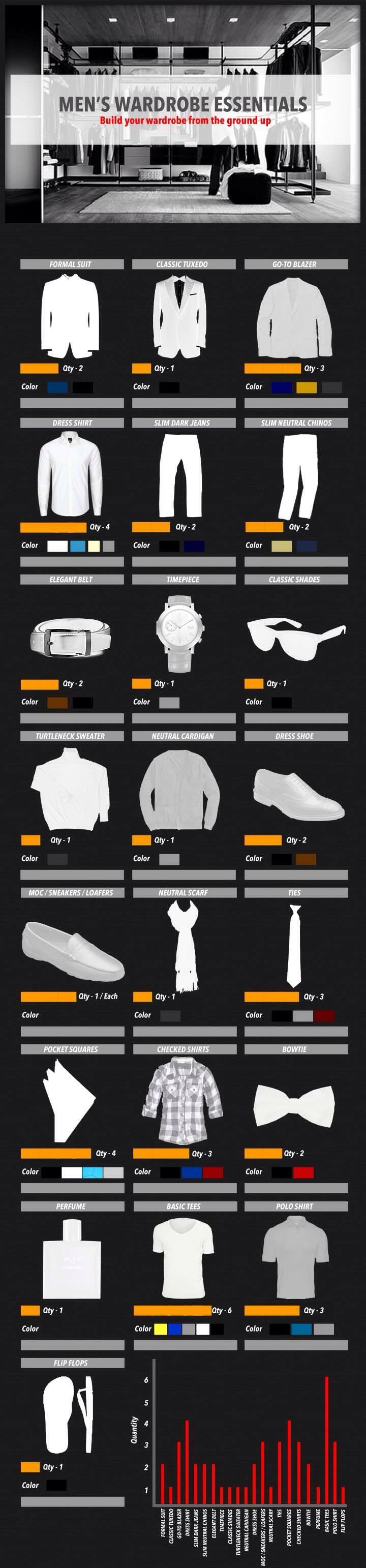 Men's Essential Wardrobe #musthave #menswear #color #style #howto #lesson #guide