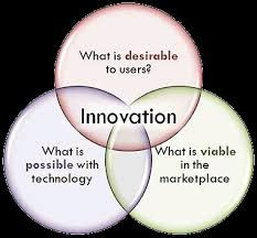 creativity and innovation quotes - Google Search