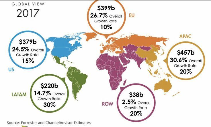 global-view-of-growth-2017.jpg (1054×636)