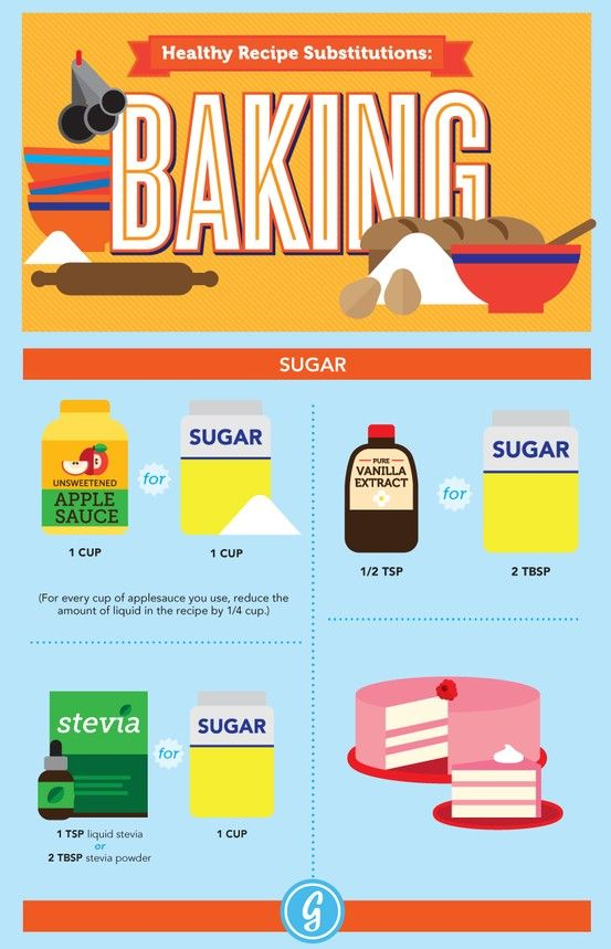 Healthy Substitutes for Sugar in Baking.