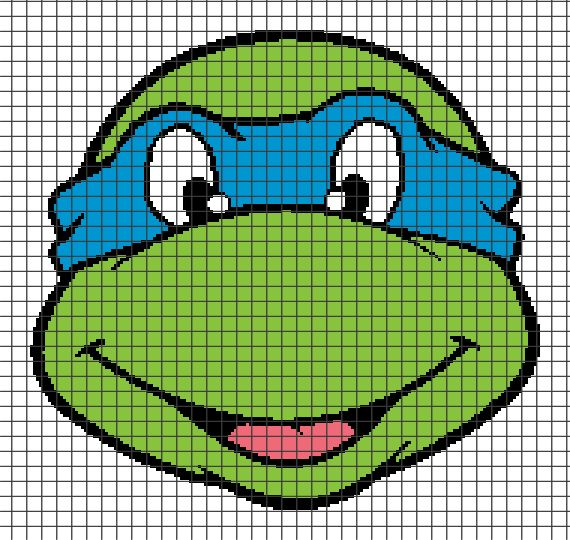 teenage mutant ninja turtles leonardo chart graph and row by row