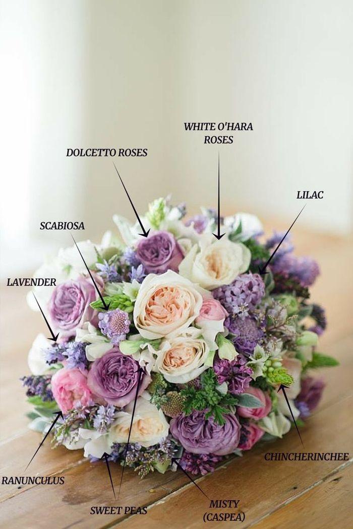 Lo que debe contener un ramo de boda vintage con los nombres de las flores