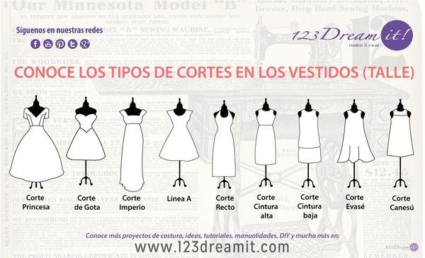 Conoce los cortes más comunes en los vestidos (talle). Da click en la imagen para ampliarla y ver cada uno de ellos.