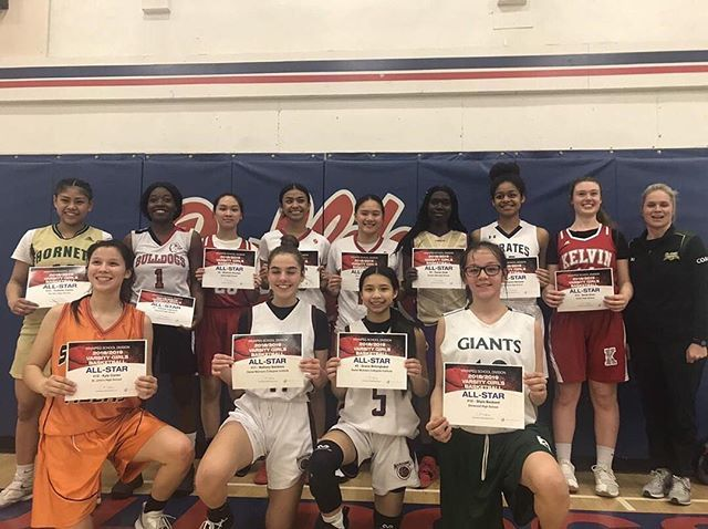 Wsd Varsity All Stars Tag Someone You Know In It Canadabasketball Manitobabasketball Basketballmanitoba Livebasketball Mbhoo All Star Varsity Basketball