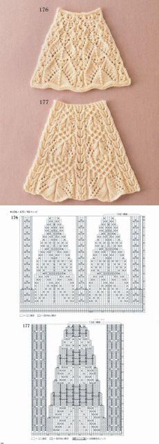 Modello di espansione maglia in un cerchio (raggio)