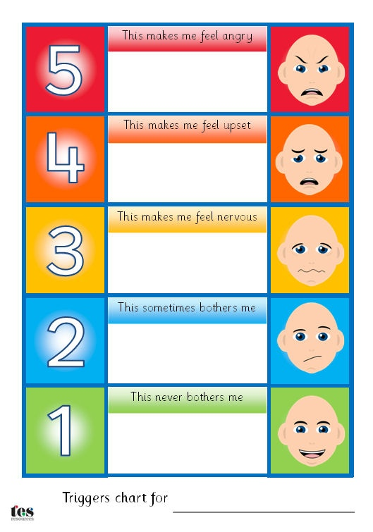 Individual triggers chart to use with students. Numbered 1-5 from bottom (happy) to top (angry) with simple statements, symbol style image support and space for writing possible triggers. A4 size but could be resized if necessary. The two versions are identical except for the skin tone used on the images