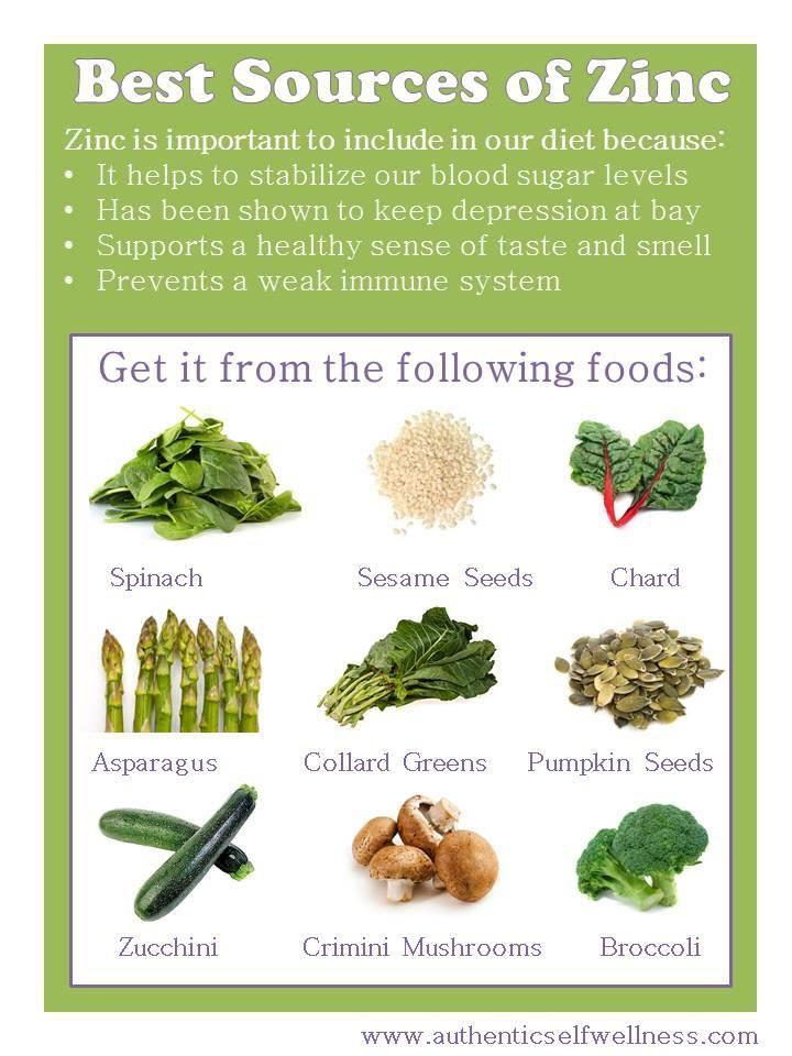 good plant based sources of zinc: asparagus, zucchini, broccoli, chard