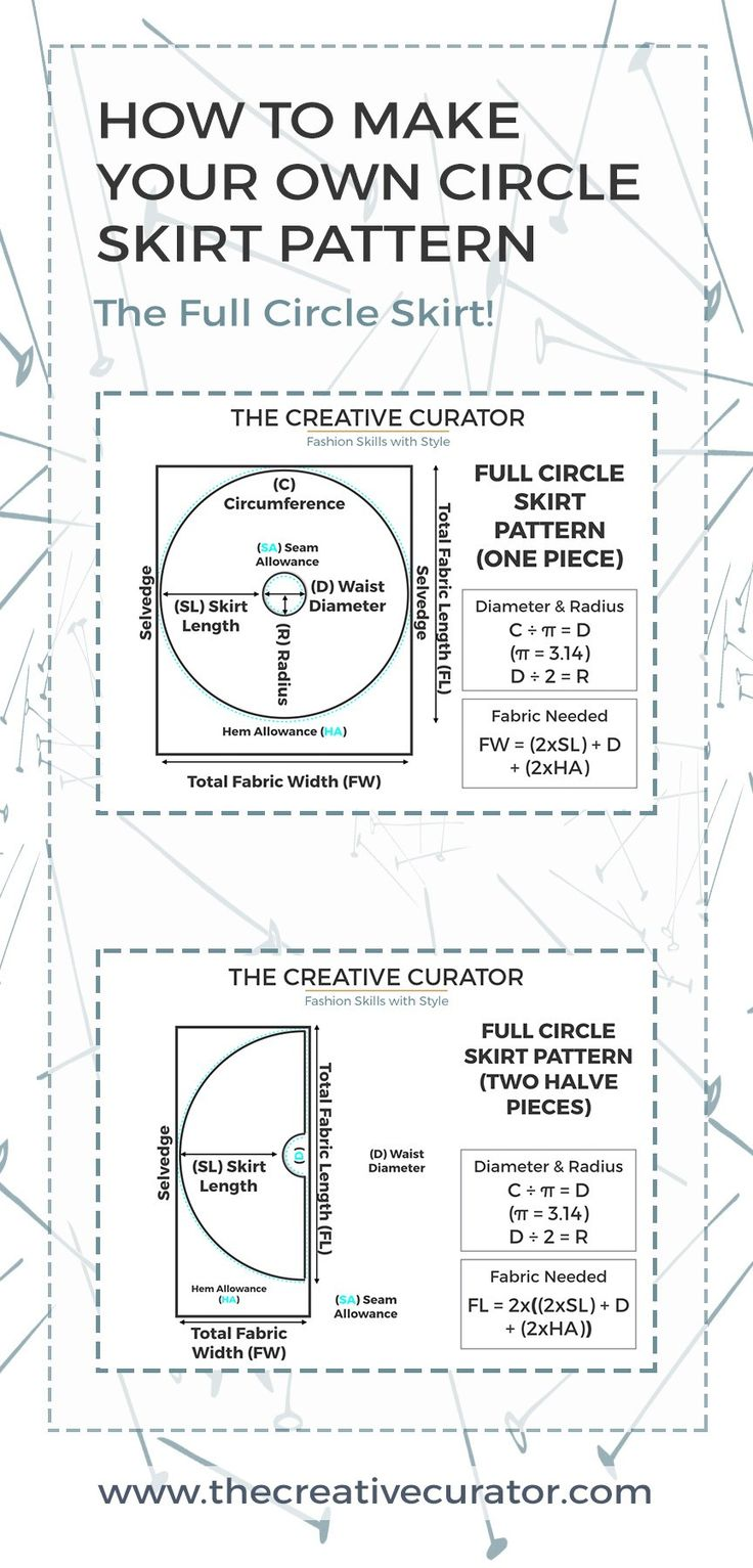 Full Circle Skirt Pattern - Make your own circle skirt - The Creative Curator