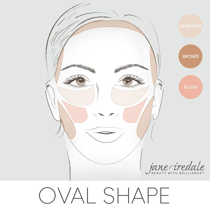 An oval face doesn't need much contouring, but there are couple of things you can do to add a little definition to your face. add a darker shade of bronzer or blush in the hollow under your.