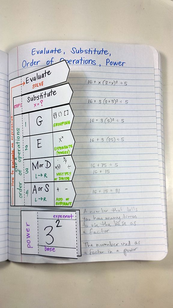 315 best Math Foldables images on Pinterest | Interactive notebooks ...