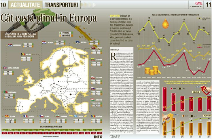 Infography-Romania-Highway