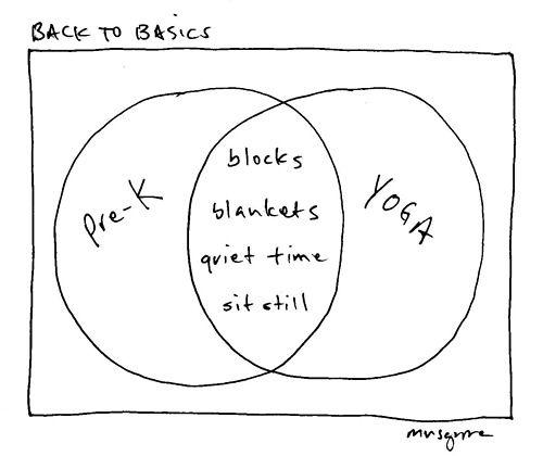 venn diagrams pre k ideas