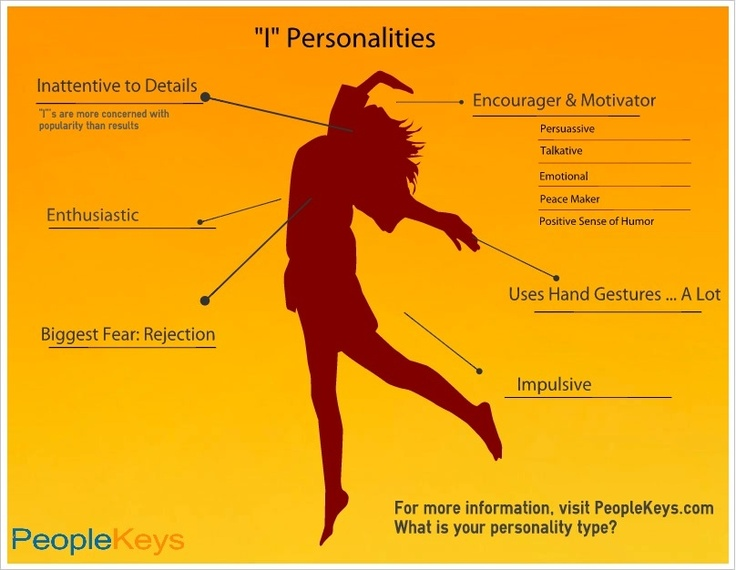 Dating site based on personality type