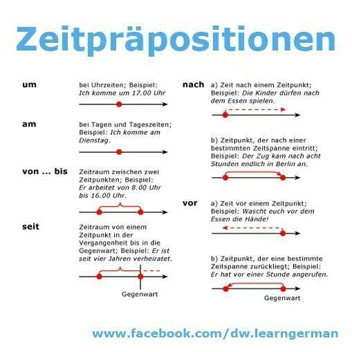 224 best Ich lerne Deutsch images on Pinterest | German language ...