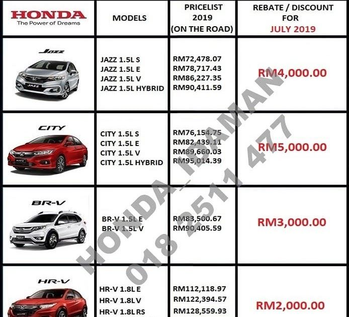 12th October 2019 Download Now Note 2019 Honda Price List