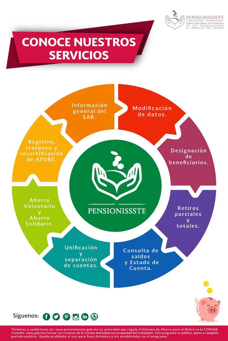 ¿Quieres saber más de nosotros? Acude a tu Centro de Atención al Público más cercano o escríbenos a: atencion@pensionissste.gob.mx #PENSIONISSSTEMásCercaDeTi