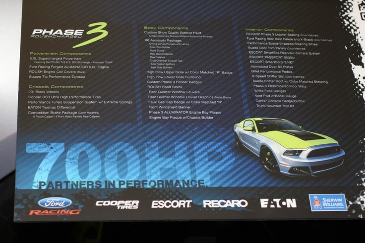 The 'Phase 3' from ROUSH premiered at the 2012 PRI.