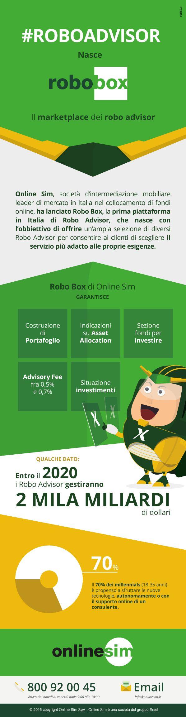 Robo Box è la prima piattaforma in Italia di robo advisor, che nasce con l'obiettivo di offrire un'ampia selezione di diversi robo advisor per consentire ai clienti di scegliere il servizio più adatto alle proprie esigenze. Robo Box è un servizio di Online Sim.