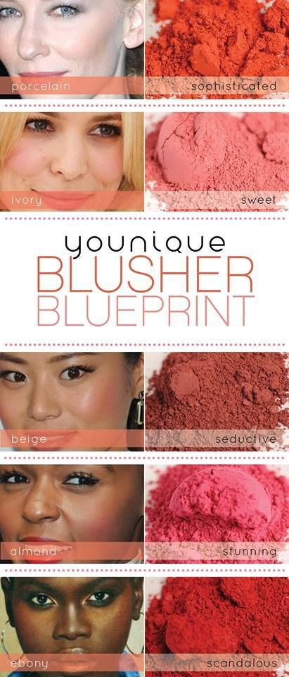 Natural, mineral blush and less expensive than bare Minerals!