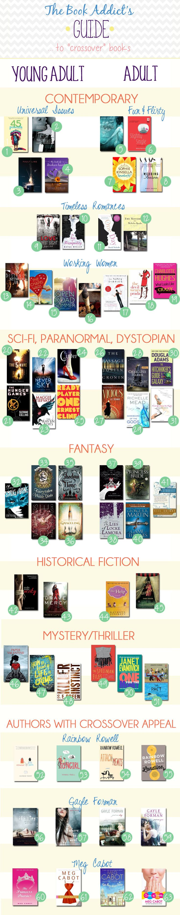 "If you're a YA reader looking into adult books or an adult looking to try YA, check out this ""crossover"" guide for a recommendation on where to start!"