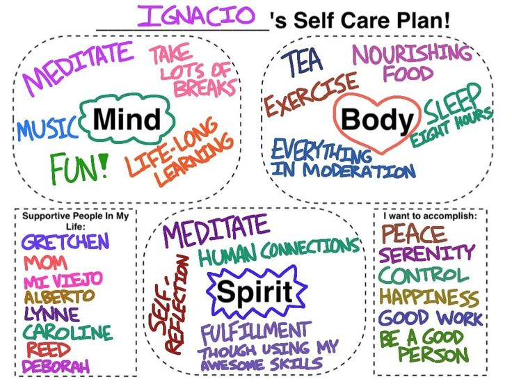 Fun way of putting together a self-care plan (for self or client) thanks to Iggy at @socialworktech
